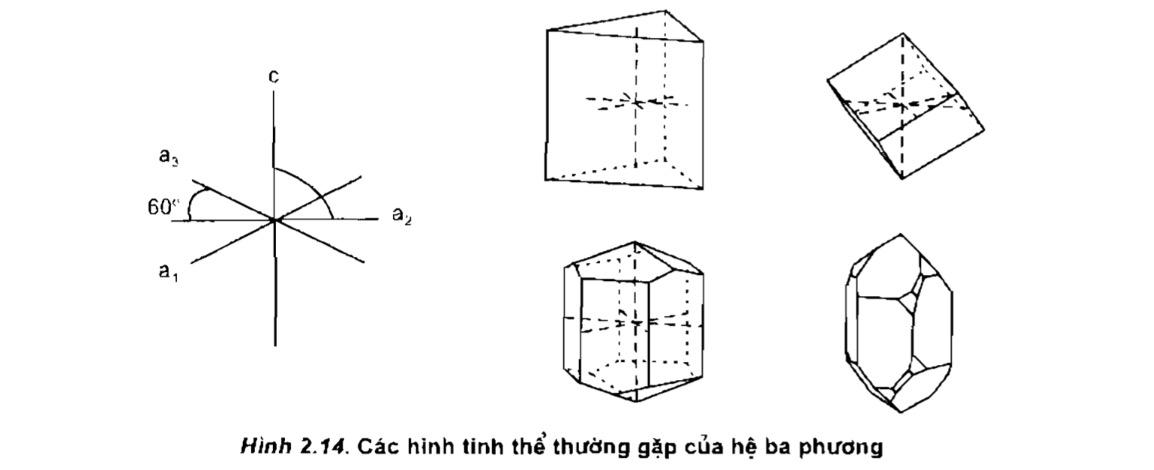 các tinh thể thường gặp của hệ 3 phương