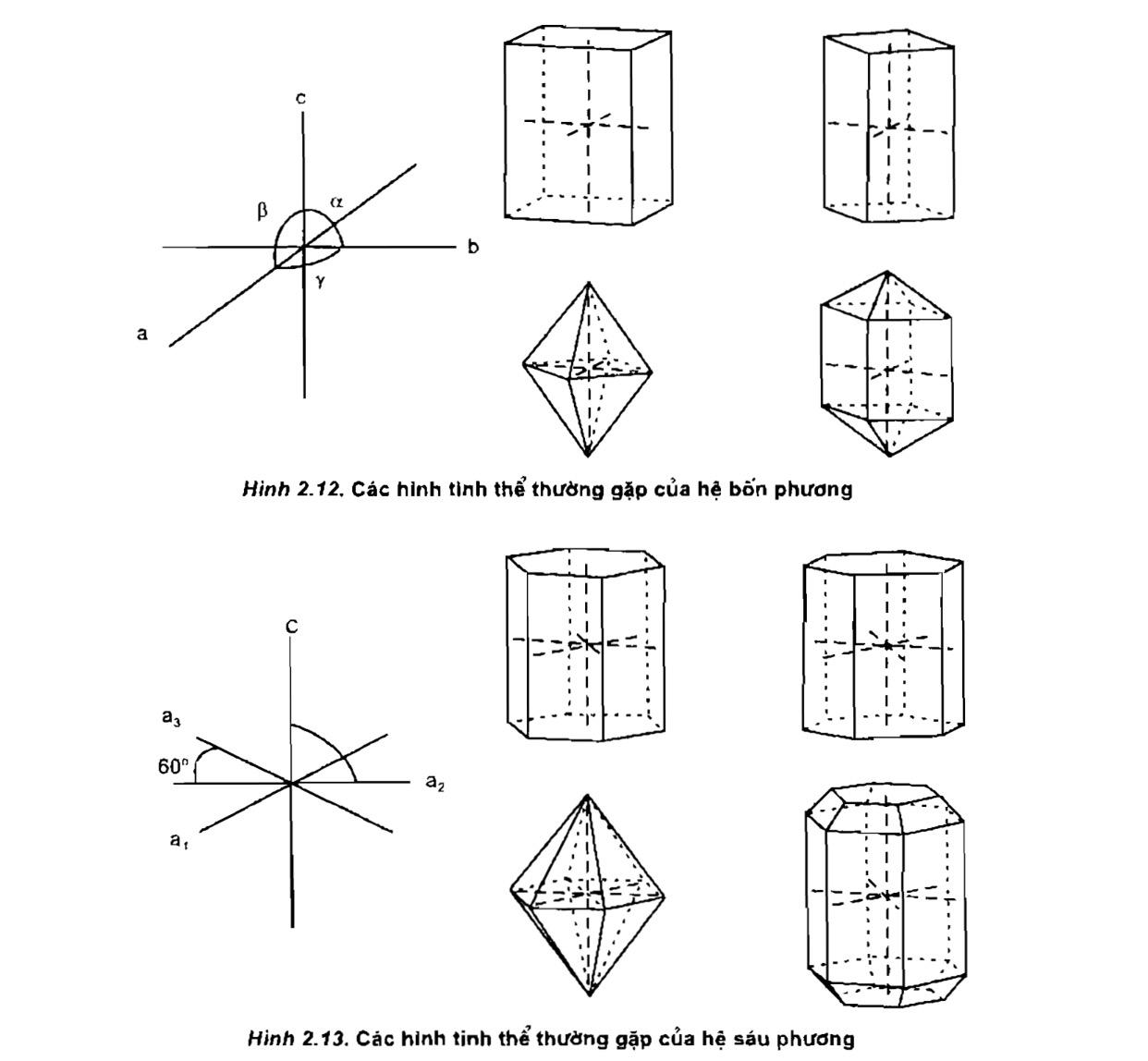 Các tinh thể 4 phương và 6 phương