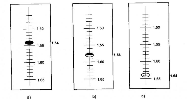 Phương pháp nhìn xa (phương pháp điểm)