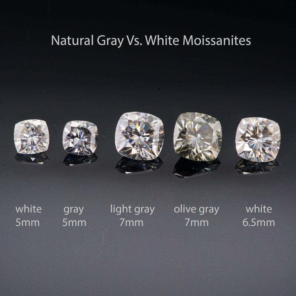 Các loại Moissanit tự nhiên